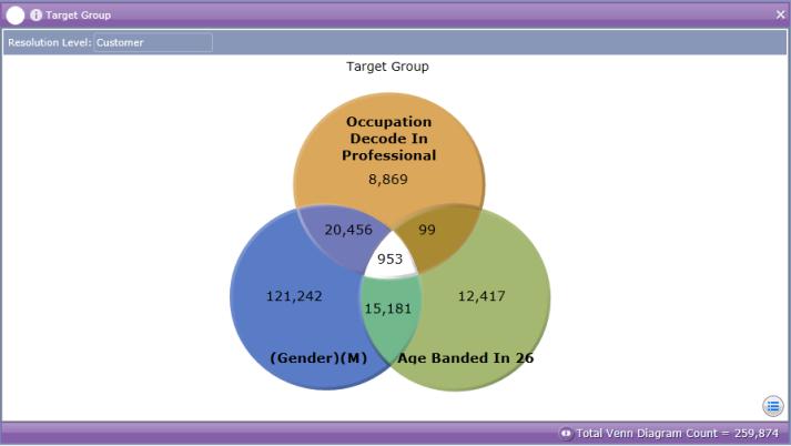 Venn diagram ccuart Choice Image
